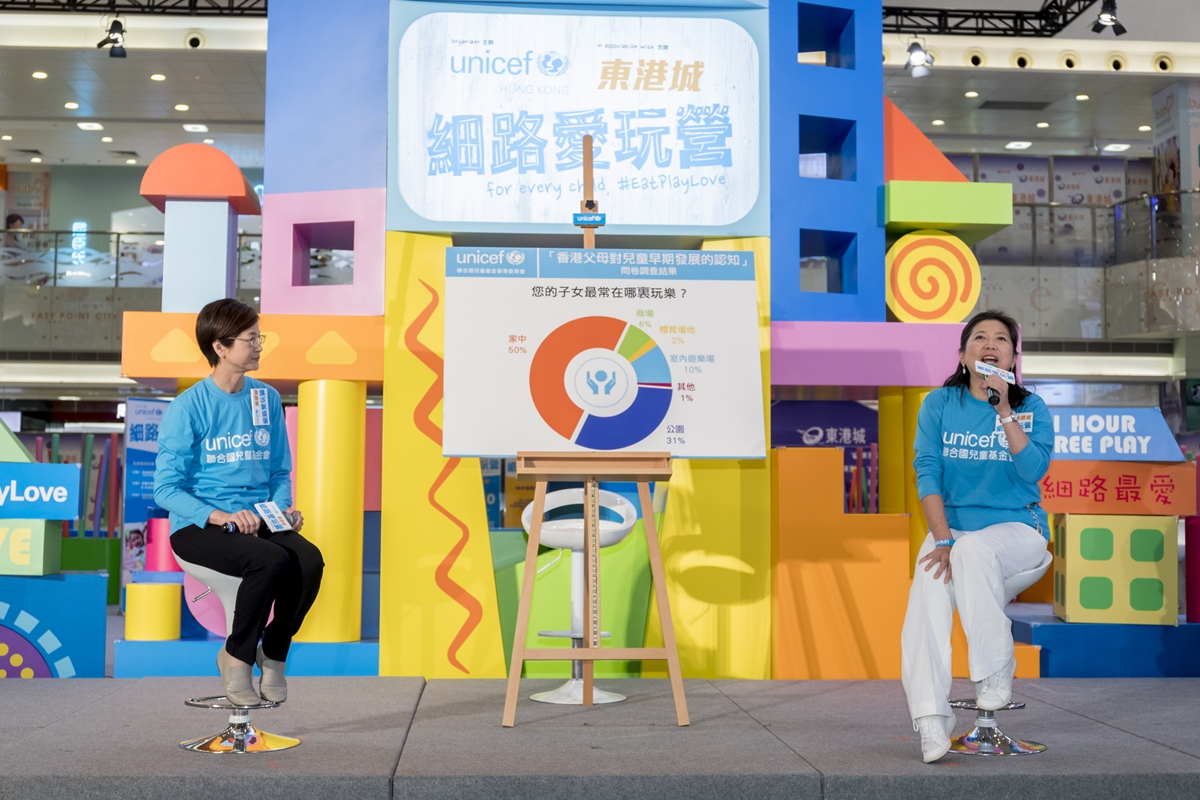 UNICEF HK Champions free play for every child Survey reveals 84 per